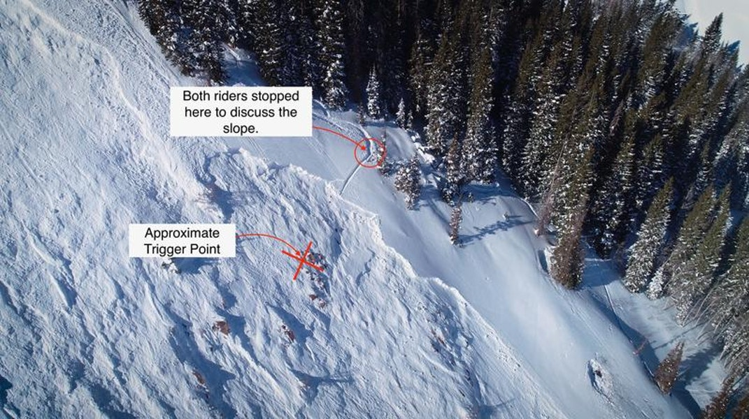 <b>Figure 3:</b> Locations where Skier 1 and his partner discussed whether to ski the slope or not and where Skier 1 was when the avalanche released. (<a href=javascript:void(0); onClick=win=window.open('https://caic-production.imgix.net/0zsgg7ko24fwlhgsvfruw4dgwowk?ixlib=php-3.1.0&s=f65c1558bbe6e84dfa651246263bdbe6','caic_media','resizable=1,height=820,width=840,scrollbars=yes');win.focus();return false;>see full sized image</a>)