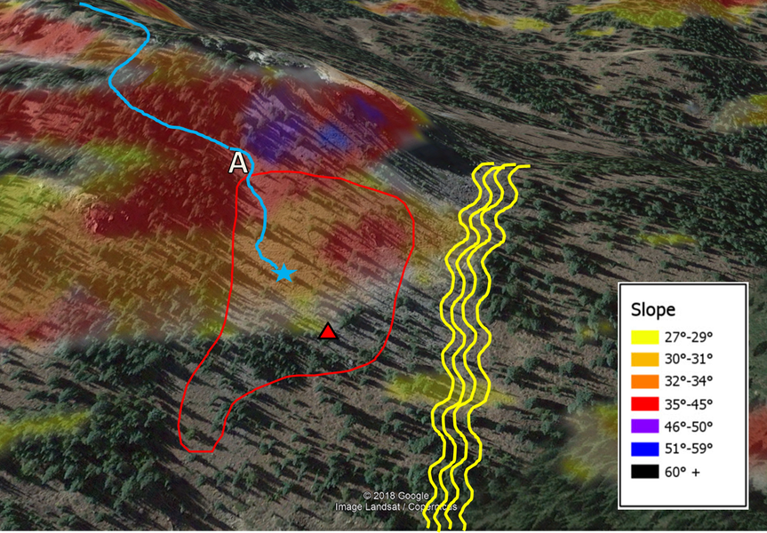 <b>Figure 16:</b> A Google Earth Image of the accident site. The colors show the slope angle as indicated by the legend. The blue line is the approximate descent track Skier 1 and 2 took from point 11490. Skier 1 stopped at point A to watch Skier 2 continue descending. The blue star marks the approximate trigger location. The red triangle marks the approximate burial location, and the red outline marks the approximate extent of the avalanche. The yellow lines depict the areas where the group made previous descents in the two days prior to the accident. Slope angle is shaded with Caltop fixed bins (Data from Caltopo and USGS). (<a href=javascript:void(0); onClick=win=window.open('https://caic-production.imgix.net/4hmltchgext9tbgkko2bh1dv0y78?ixlib=php-3.1.0&s=3b541ae383c6edfe6d226cfb0c3d9da6','caic_media','resizable=1,height=820,width=840,scrollbars=yes');win.focus();return false;>see full sized image</a>)