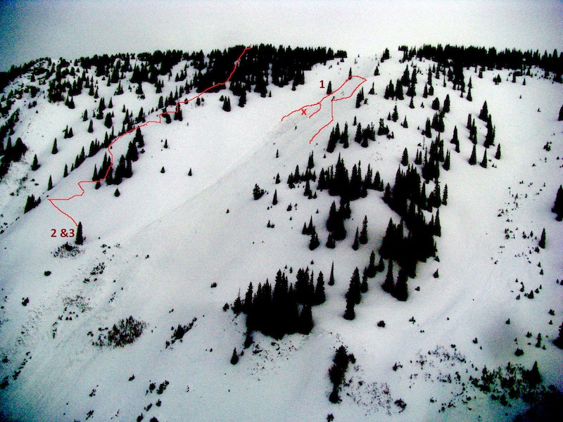 <b>Figure 6:</b> View of the terrain from across the valley. Rider 1 was spotting from large tree above persistent slab. Riders 2 and 3 had already skied and were off to the side on a bench in the terrain. Victim was swept up in the flowing avalanche near the X. Uphill skin track they had planned to use is marked above the location of riders 2 and 3. (<a href=javascript:void(0); onClick=win=window.open('https://caic-production.imgix.net/6qlbmajijse7ii6i7o1uky0y1mra?ixlib=php-3.1.0&s=2cdaf9ff9ab16c21dd0f01b212490a2d','caic_media','resizable=1,height=820,width=840,scrollbars=yes');win.focus();return false;>see full sized image</a>)