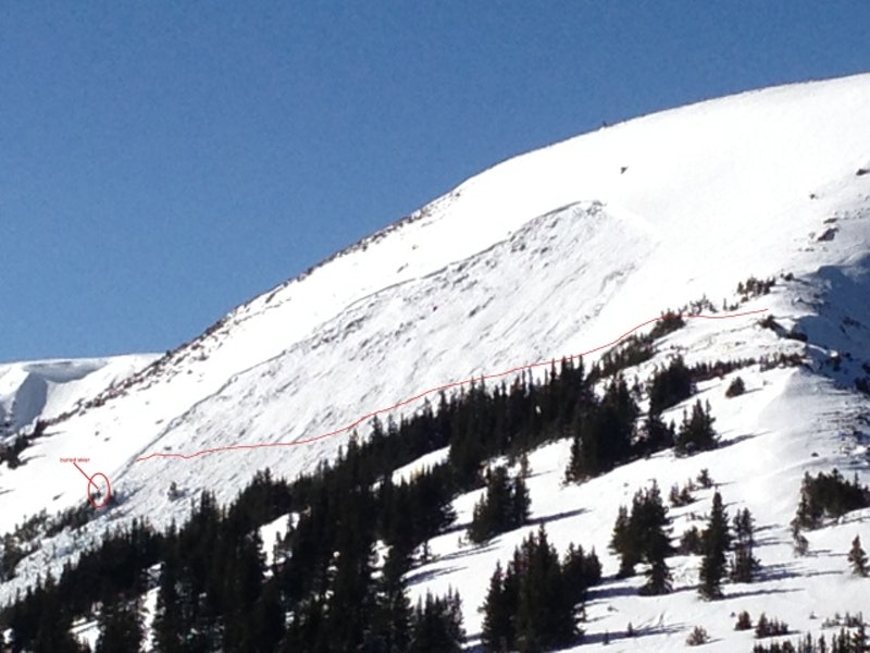 <b>Figure 1:</b> A photograph of 'Postage Stamp' taken a few minutes after the slide of 2/7/2013. Red line shows approximate route of both Skier 1 and Skier 2 from the photographers perspective. Skier 2 recalls the traverse line started a little lower on the slope and crossed at a similar diagonal across the slope from north to south. Photo courtesy Doug Owen (<a href=javascript:void(0); onClick=win=window.open('https://caic-production.imgix.net/6yu7g06kepr05xo27y6xestlwwz6?ixlib=php-3.1.0&s=3bb5a000f7314ade8fd7ca08e2506379','caic_media','resizable=1,height=820,width=840,scrollbars=yes');win.focus();return false;>see full sized image</a>)