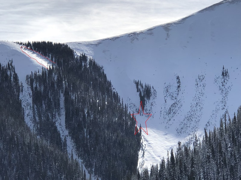 <b>Figure 3:</b> The crown face of avalanche is outlined in red. The star marks the approximate location of pair when they were struck by the avalanche. (<a href=javascript:void(0); onClick=win=window.open('https://caic-production.imgix.net/8il0xyljeqba9z13wy9qdntlu4pe?ixlib=php-3.1.0&s=ba93b9fb057c4f9a0ff9670017c8c5fb','caic_media','resizable=1,height=820,width=840,scrollbars=yes');win.focus();return false;>see full sized image</a>)