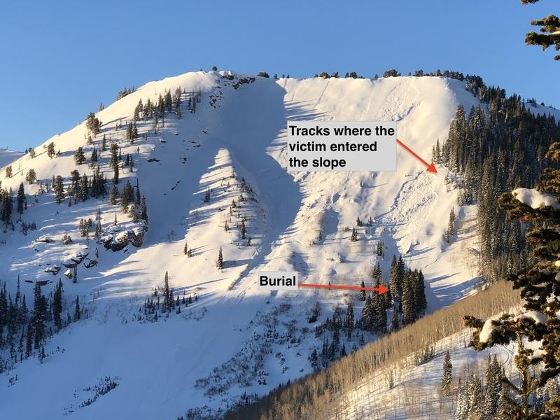 <b>Figure 5:</b> Avalanche location with notes where the skier entered the slope and was buried 250' lower. (<a href=javascript:void(0); onClick=win=window.open('https://caic-production.imgix.net/b0801eunmye02q0mk8bk69l88exw?ixlib=php-3.1.0&s=c81206a1dbf0f6a48819df3130435d58','caic_media','resizable=1,height=820,width=840,scrollbars=yes');win.focus();return false;>see full sized image</a>)