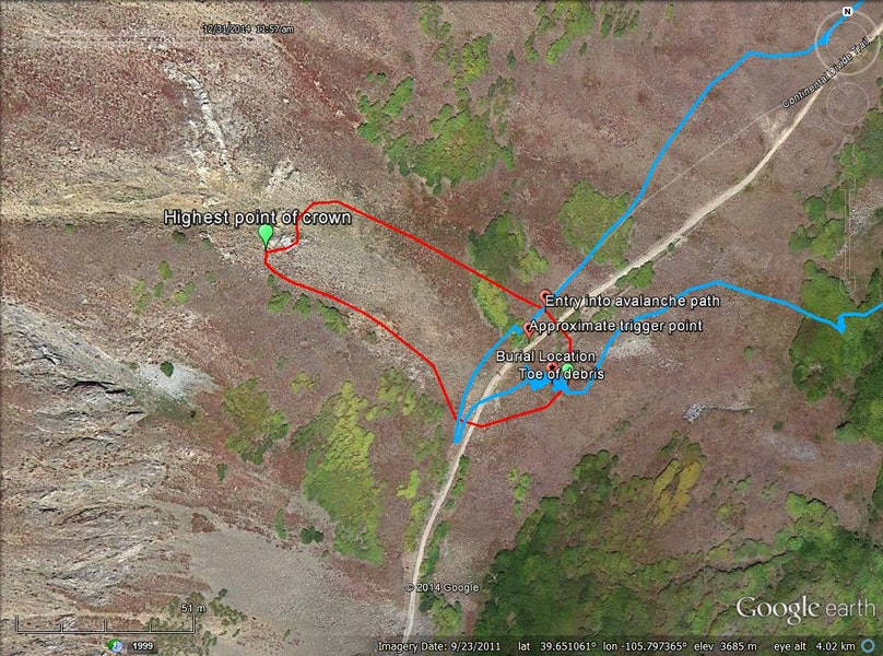 <b>Figure 4:</b> Google Earth image. The approximate outline of the avalanche is in red. CAIC investigators measured the crown and toe locations (green). Investigators measured the intersection of the party's track and the avalanche, approximated the trigger point, and measured Climber 2's burial location (red). Climber 1 provided a GPS track (light blue) from the ascent, search, and retreat. (<a href=javascript:void(0); onClick=win=window.open('https://caic-production.imgix.net/d6xltcz1zagti5ml01jbsj1j71so?ixlib=php-3.1.0&s=e8bd7c0d18bd6df6f1d455770849ac6a','caic_media','resizable=1,height=820,width=840,scrollbars=yes');win.focus();return false;>see full sized image</a>)