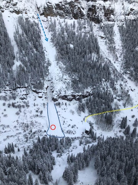 <b>Figure 3:</b> View of the avalanche debris, looking west to the bottom of the Temptation avalanche path. The dashed blue arrow at the top of the photo marks  the Temptation avalanche path. The blue line outlines the debris left by the avalanche. The red circle is Skier 1's burial location. The dashed yellow line is the approximate location of the Bear Creek Trail. (<a href=javascript:void(0); onClick=win=window.open('https://caic-production.imgix.net/djk6vu083k1ah0vpnd351peqw6kh?ixlib=php-3.1.0&s=5d0ce089c01cbcbf8af1771f75713236','caic_media','resizable=1,height=820,width=840,scrollbars=yes');win.focus();return false;>see full sized image</a>)