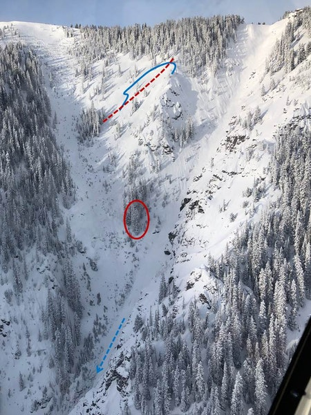 <b>Figure 2:</b> Starting zone and upper portion of the avalanche. The dashed red line represents Rider 1's path of travel when the avalanche was triggered. The blue line is the crown of the avalanche when it initially released. The red circle highlights Big Tree where Rider 2 and 3 were standing at the time of the avalanche, and the dashed blue arrow is the Temptation avalanche path. The boundary of Telluride Ski Resort is along the ridge. (<a href=javascript:void(0); onClick=win=window.open('https://caic-production.imgix.net/fkgcqxszzxalvis7qyqbcraowa9c?ixlib=php-3.1.0&s=38e373d74ed93b7c164dcb369a9cc307','caic_media','resizable=1,height=820,width=840,scrollbars=yes');win.focus();return false;>see full sized image</a>)