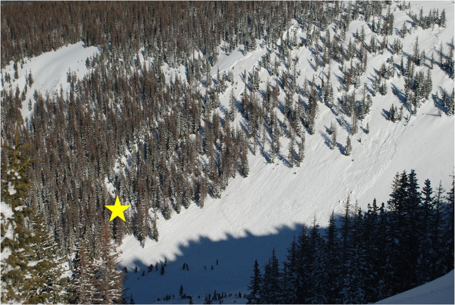 <b>Figure 2:</b> The fatal avalanche, from across the valley. Skier 2 was buried near the yellow star. (<a href=javascript:void(0); onClick=win=window.open('https://caic-production.imgix.net/ifkkfp2h2y4taqla1quck1152x6v?ixlib=php-3.1.0&s=8396187d4866706fb4abffe3173b887b','caic_media','resizable=1,height=820,width=840,scrollbars=yes');win.focus();return false;>see full sized image</a>)