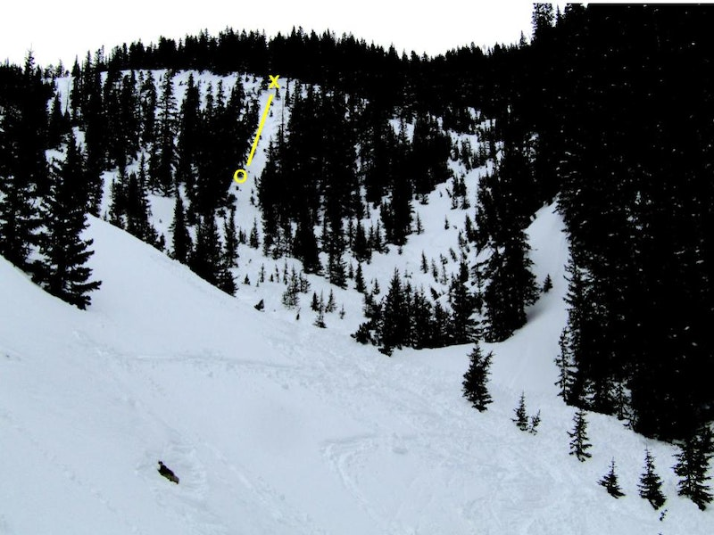 <b>Figure 8:</b> Looking up the avalanche from the helicopter landing area. The X indicates Rider 1's position at the start of the slope cut, O indicates the location where he was pinned against the tree. The landing area was about 300 vertical feet below Rider 1's location. (<a href=javascript:void(0); onClick=win=window.open('https://caic-production.imgix.net/khy7tfa071fp5vn7mjtuz78xoguj?ixlib=php-3.1.0&s=2340c390f0cc84c0e9b96052d2c061eb','caic_media','resizable=1,height=820,width=840,scrollbars=yes');win.focus();return false;>see full sized image</a>)