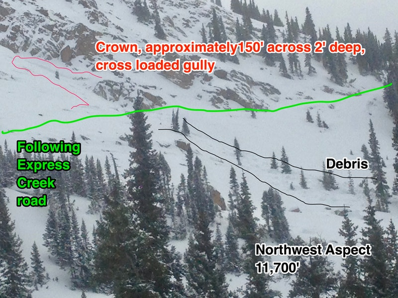 <b>Figure 5:</b> Wind Slab avalanche triggered on a northwest aspect below Taylor Pass. Dec 21, 2018 (<a href=javascript:void(0); onClick=win=window.open('https://caic-production.imgix.net/kvp004irodajnczj1vc64lwi9r25?ixlib=php-3.1.0&s=9da454743d43129a1a5c4c11f59b11fa','caic_media','resizable=1,height=820,width=840,scrollbars=yes');win.focus();return false;>see full sized image</a>)