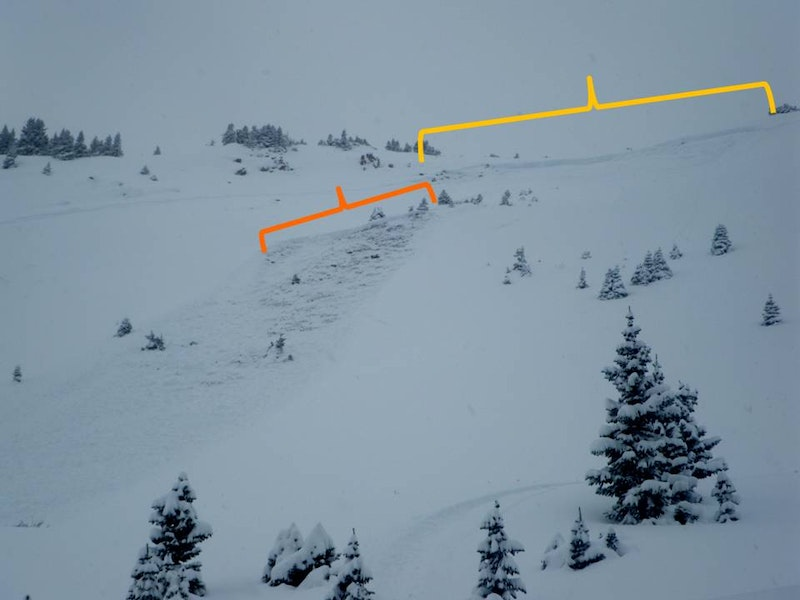 <b>Figure 2:</b> Triggered avalanches (D1.5) on Big Roll. Upper avalanche was triggered first. Another party triggered lower avalanche after descending the upper bed surface. Trigger point of the second avalanche was similar, a shallow rocky spot below and looker's left of the trees. (<a href=javascript:void(0); onClick=win=window.open('https://caic-production.imgix.net/m6uxwxnnjg4p8xttn5wh0ljfxerc?ixlib=php-3.1.0&s=0cf97811d6ecb139eab58c39979789f4','caic_media','resizable=1,height=820,width=840,scrollbars=yes');win.focus();return false;>see full sized image</a>)