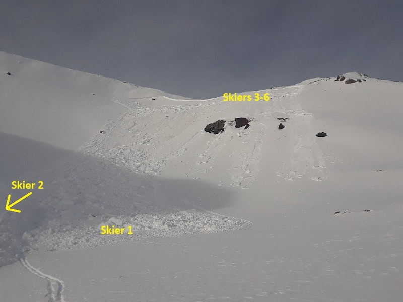 <b>Figure 7:</b> Looking up at the first avalanche triggered by the group on January 5. The yellow labels show the approximate locations of the skiers at the end of the first avalanche. Skier 2 was buried outside of the frame of this image. (<a href=javascript:void(0); onClick=win=window.open('https://caic-production.imgix.net/mpz6ur3uesme9nxr4i10ejif22go?ixlib=php-3.1.0&s=b7fa3b0def57658ca2f1d71d17d1b384','caic_media','resizable=1,height=820,width=840,scrollbars=yes');win.focus();return false;>see full sized image</a>)