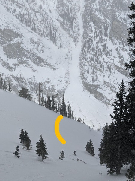 <b>Figure 4:</b> Matthew Brien riding towards the entrance to the couloir (out of the photo to the right) with the crown of the avalanche estimated in orange.  Photo used with permission. (<a href=javascript:void(0); onClick=win=window.open('https://caic-production.imgix.net/tn15a2g6ads64rc9254mtnu9e4d7?ixlib=php-3.1.0&s=275ee67f2aadf7e1ec90c9cb27cc0af1','caic_media','resizable=1,height=820,width=840,scrollbars=yes');win.focus();return false;>see full sized image</a>)