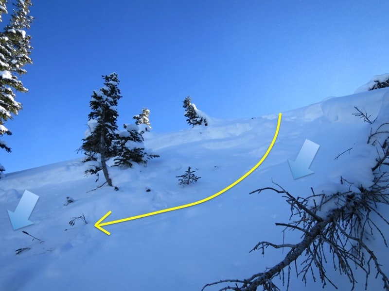 <b>Figure 7:</b> Looking at the crown of the avalanche. The yellow arrow indicates the general path of Skier 1. The two arrows indicate where Skier 1 made two hard turns. The avalanche broke on the second (left) arrow turn. (<a href=javascript:void(0); onClick=win=window.open('https://caic-production.imgix.net/twmgv9svzq9slauo0m0wj8mphs54?ixlib=php-3.1.0&s=33c292376f602eb98f63ec335183ffe6','caic_media','resizable=1,height=820,width=840,scrollbars=yes');win.focus();return false;>see full sized image</a>)