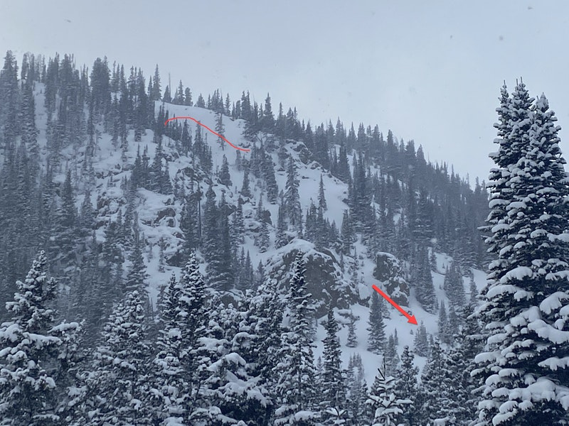 <b>Figure 3:</b> The Chimney Chute avalanche path. The red line marks the face of the avalanche crown. The red arrow shows the flow of the avalanche out of the bottom of the rock-walled chute. Skier 1's burial location is not visible in this image. (<a href=javascript:void(0); onClick=win=window.open('https://caic-production.imgix.net/w2ef7kr8e42hiw1nlk0n7byu2gz3?ixlib=php-3.1.0&s=f5f171b811f5c5cf79d22eb4ddf216b7','caic_media','resizable=1,height=820,width=840,scrollbars=yes');win.focus();return false;>see full sized image</a>)