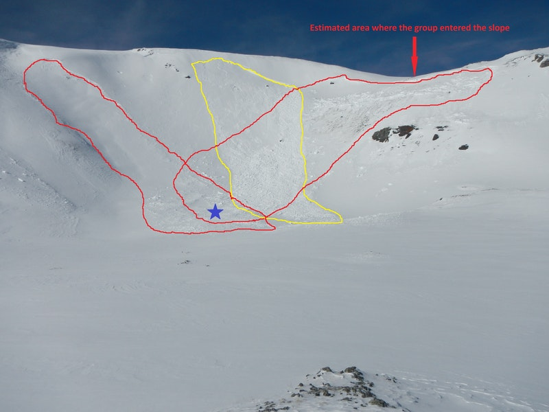 <b>Figure 5:</b> Avalanches at the accident site on January 8, 2019. The two avalanches triggered by the group on January 5 are outlined in red. The avalanche outlined in yellow was triggered with an explosive on January 8 during search and rescue operations. The blue star is the approximate location of the burial site. (<a href=javascript:void(0); onClick=win=window.open('https://caic-production.imgix.net/xd3u7jhijrwy08tt2v2qs8o5ib68?ixlib=php-3.1.0&s=aca5f095fe9ded26d61f34089ce42282','caic_media','resizable=1,height=820,width=840,scrollbars=yes');win.focus();return false;>see full sized image</a>)