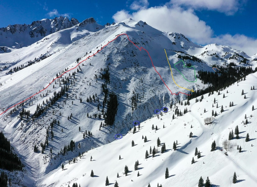 <b>Figure 4:</b> An annotated image of the avalanche taken on February 2. The yellow line indicates the group's second ski run down to the knob before descending into the gully.The group triggered and were buried by the avalanche outlined in red. Avalanches that ran sympathetically are outlined in green and brown. Blue circles indicate the approximate burial locations of Riders 1 through 4. The large avalanche to the looker's left of the fatal avalanche was triggered by explosives to protect searchers. (<a href=javascript:void(0); onClick=win=window.open('https://caic-production.imgix.net/y7ve7g52mg5j5cuajj49qox7ebn1?ixlib=php-3.1.0&s=5bc5058ac27e3f7a435f698e0f60d088','caic_media','resizable=1,height=820,width=840,scrollbars=yes');win.focus();return false;>see full sized image</a>)