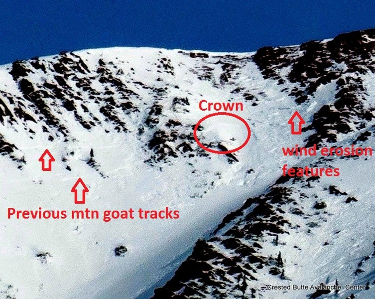 <b>Figure 3:</b> Looking at the west-facing slope that avalanched. The red circle shows where the avalanche released. (<a href=javascript:void(0); onClick=win=window.open('https://caic-production.imgix.net/z8m15a3socc7yhg0fqgr188dlqf2?ixlib=php-3.1.0&s=2de50e93a50dad807f86afcd0e9866bc','caic_media','resizable=1,height=820,width=840,scrollbars=yes');win.focus();return false;>see full sized image</a>)