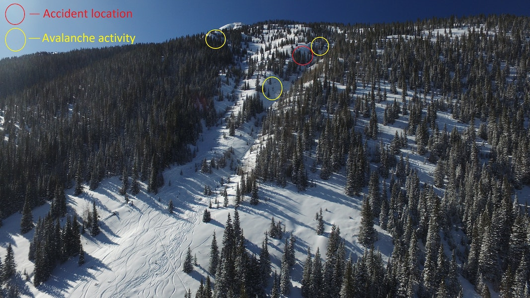 <b>Figure 10:</b> Looking southwest towards Sam's trees. The accident location is marked in red and recent avalanche activity is marked in yellow. (<a href=javascript:void(0); onClick=win=window.open('https://caic-production.imgix.net/zz8xji1wj37zyjqh5ow4aqe3ijdi?ixlib=php-3.1.0&s=683a5ccd8cc3699aeca34b6344050311','caic_media','resizable=1,height=820,width=840,scrollbars=yes');win.focus();return false;>see full sized image</a>)